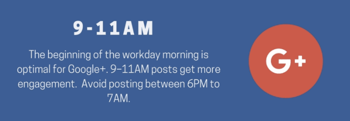 Best Times to Post on Social Media [The Science of Social Timing]