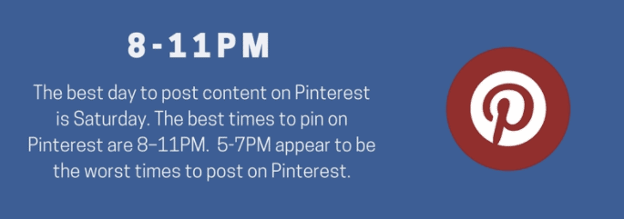 Best Times to Post on Social Media - Pinterest