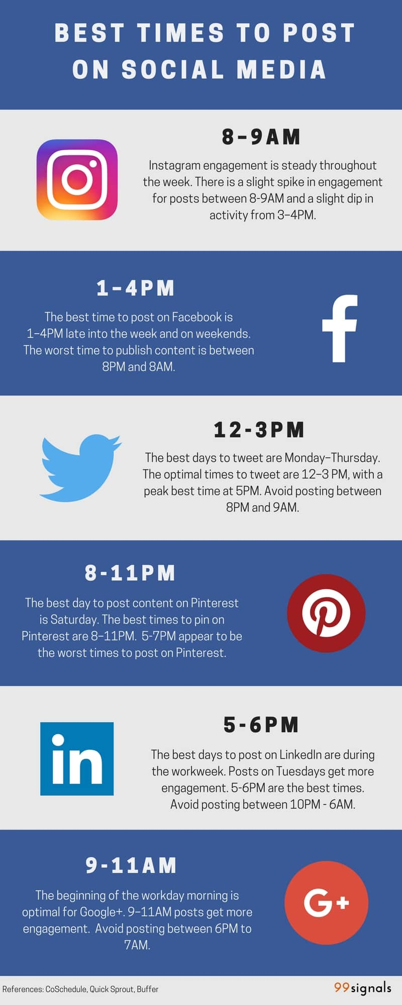 Best Times to Post on Social Media [Infographic]