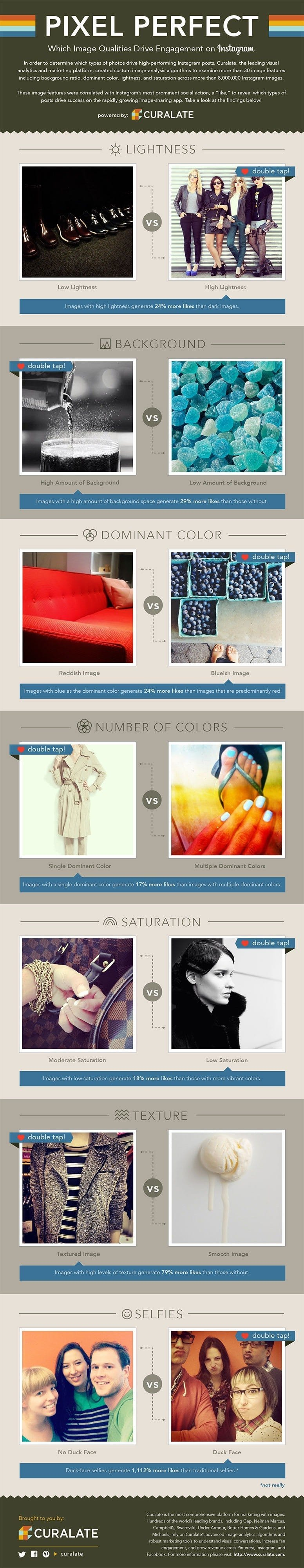 Curalate Infographic - How to Get More Instagram Followers