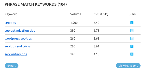 Using SEMrush to find LSI keywords: On-Page SEO Tips