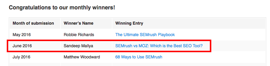 SEMrush Article of the Month