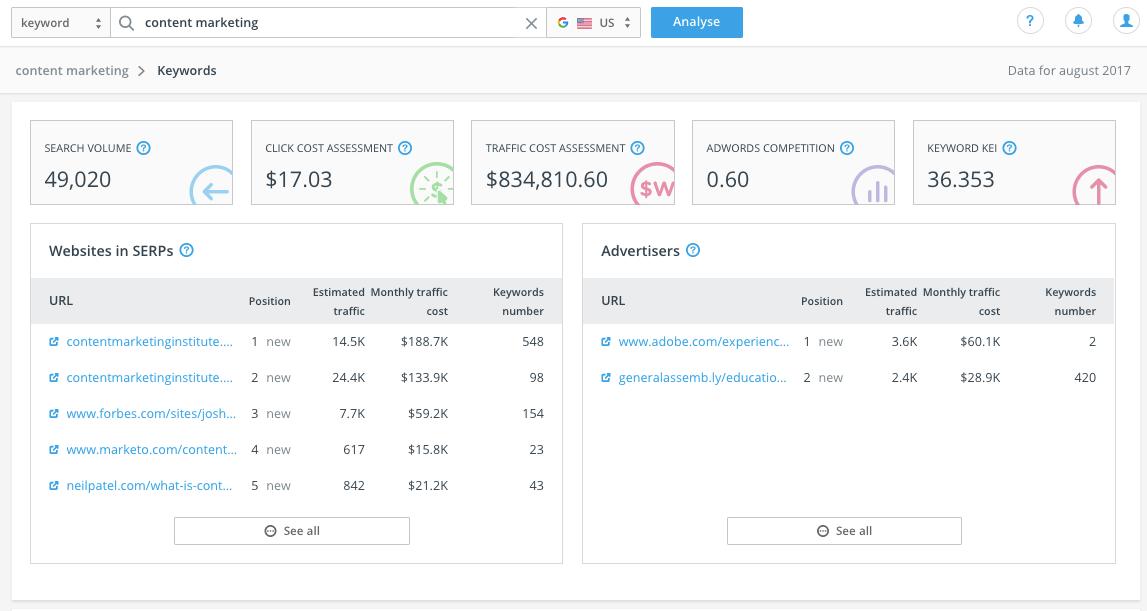 SE Ranking - Keyword Suggestion Tool
