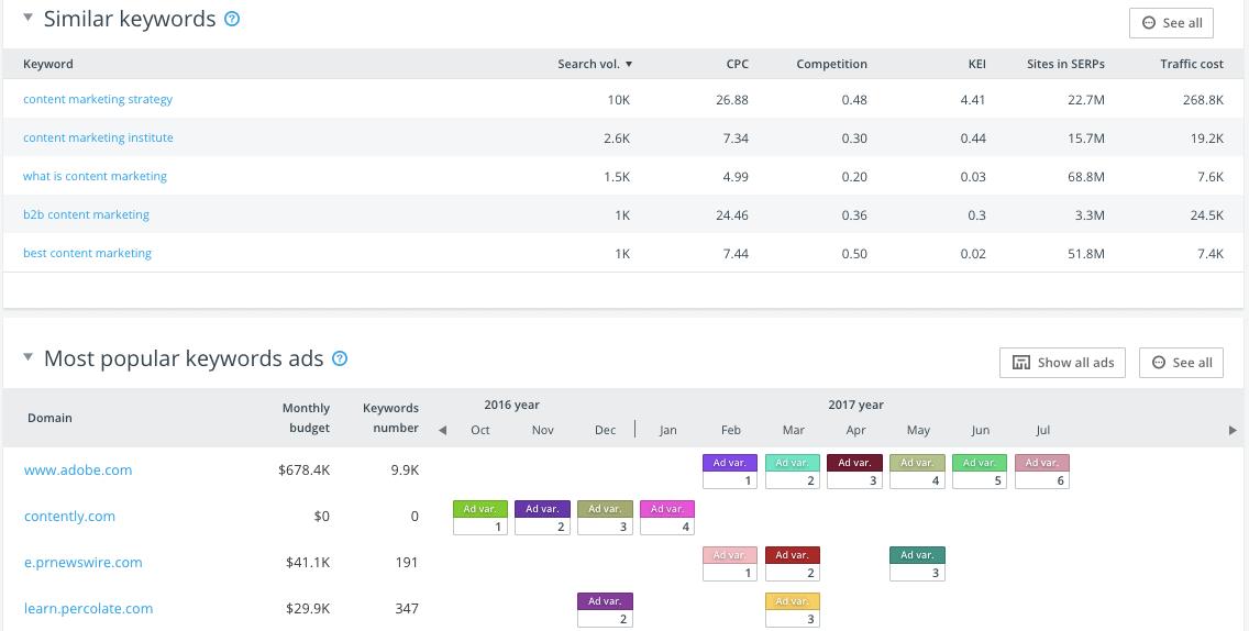 SE Ranking - Similar Keywords