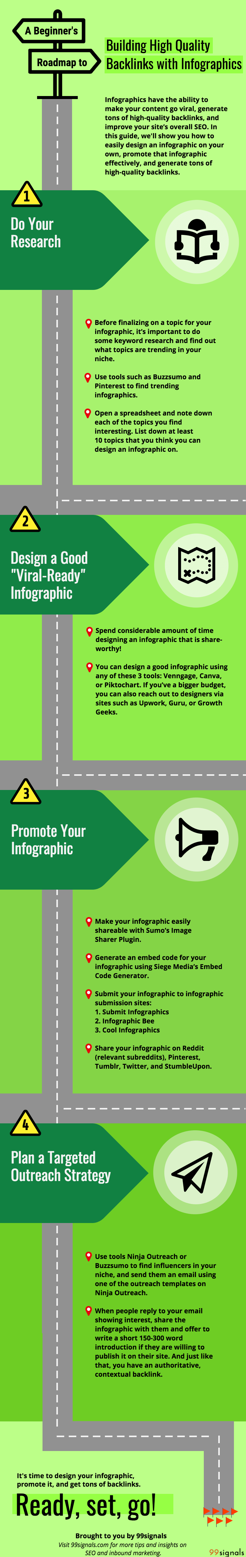 Infographic: A Beginner's Roadmap to Building High Quality Backlinks with Infographics