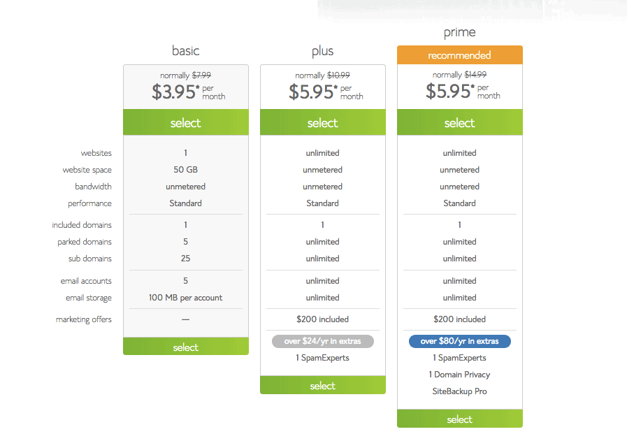 BlueHost Shared Hosting Pricing: BlueHost Review