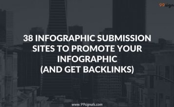 38 Infographic Submission Sites to Promote Your Infographic (and Get Backlinks)