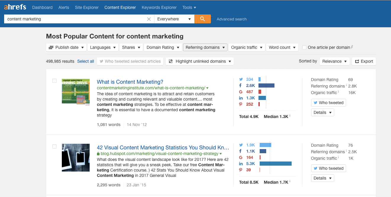 Ahrefs Review - Content Explorer