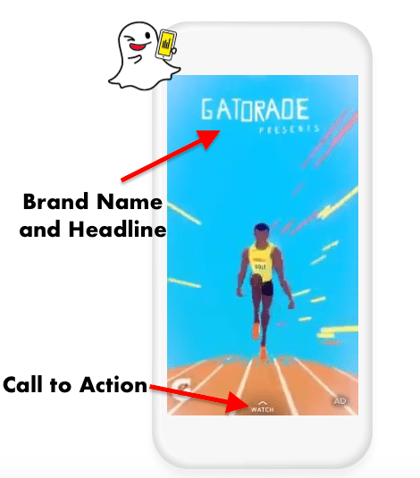Snapchat Ads - Brand Name, Headline and CTA