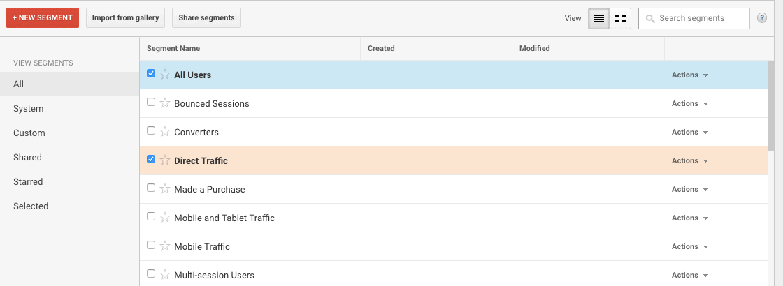 Direct Traffic - Google Analytics
