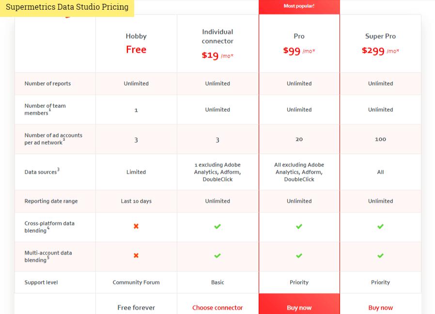 data studio pricing - supermetrics