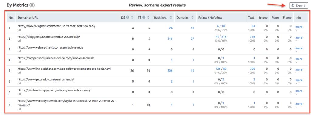 SEMrush Quick Batch Report