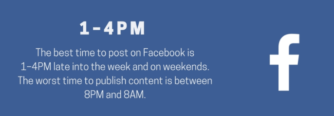 Best Times to Post on Social Media - Facebook