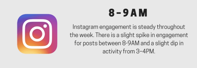Best times to post on Instagram [8-9 AM]