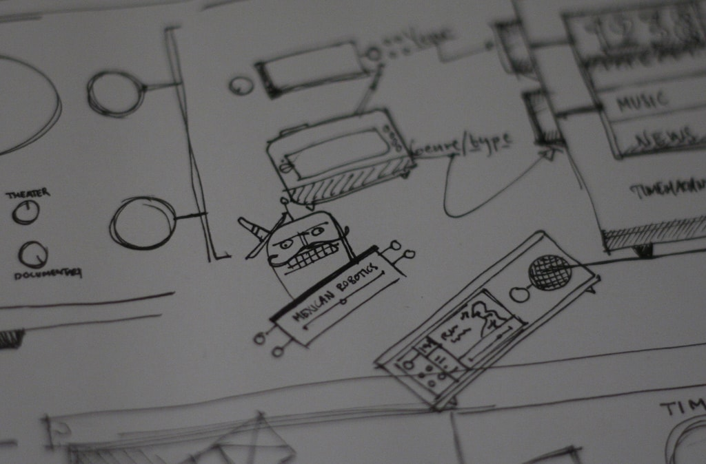 Thumbnail sketches - design terms every marketer should know
