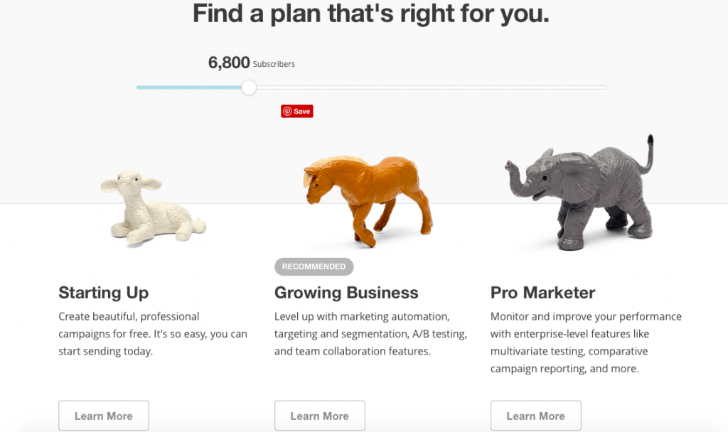 Mailchimp Pricing - AWeber vs Mailchimp: The Great Email Marketing Debate