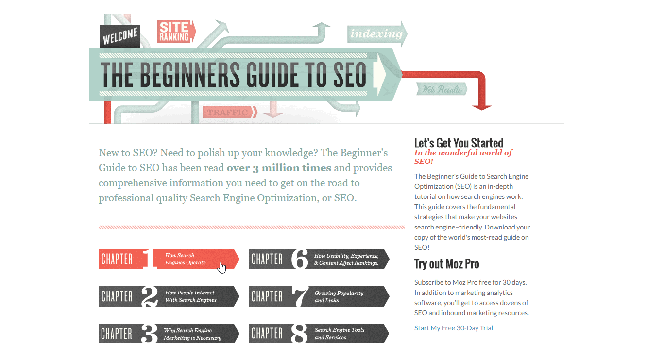 Moz's Beginner's Guide to SEO