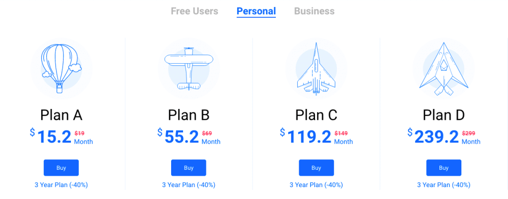Serpstat Black Friday Deal: Serpstat Plans
