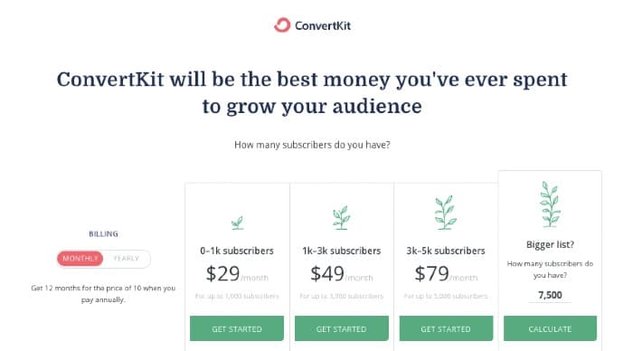 ConvertKit Pricing Plans 2019