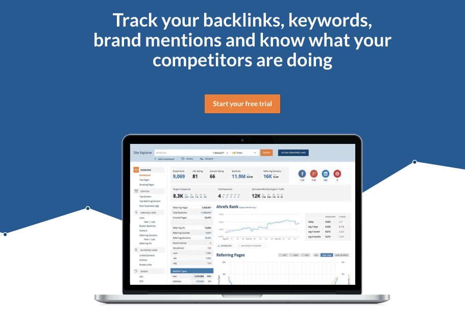 SEO Tools Showdown: Ahrefs