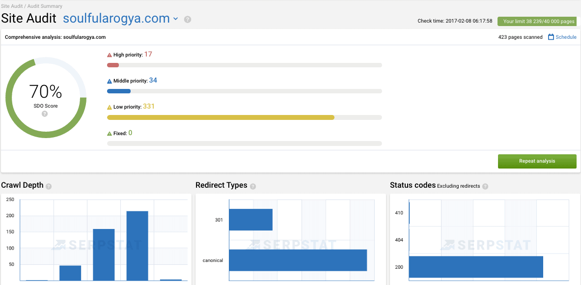 Site Audit on Serpstat gives you a comprehensive analysis of your site's overall SEO score, highlighting all the errors that need to be fixed to have it functioning at its optimal capacity.