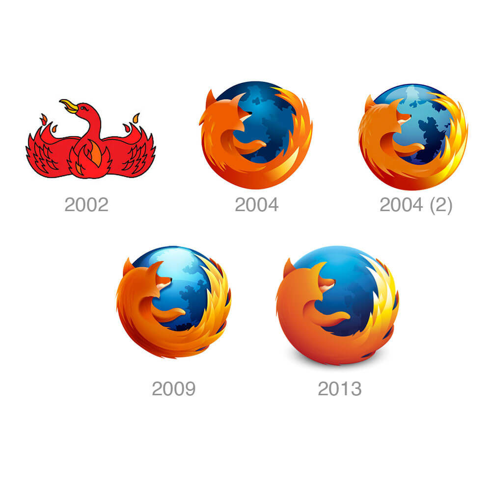 Firefox logo over the years