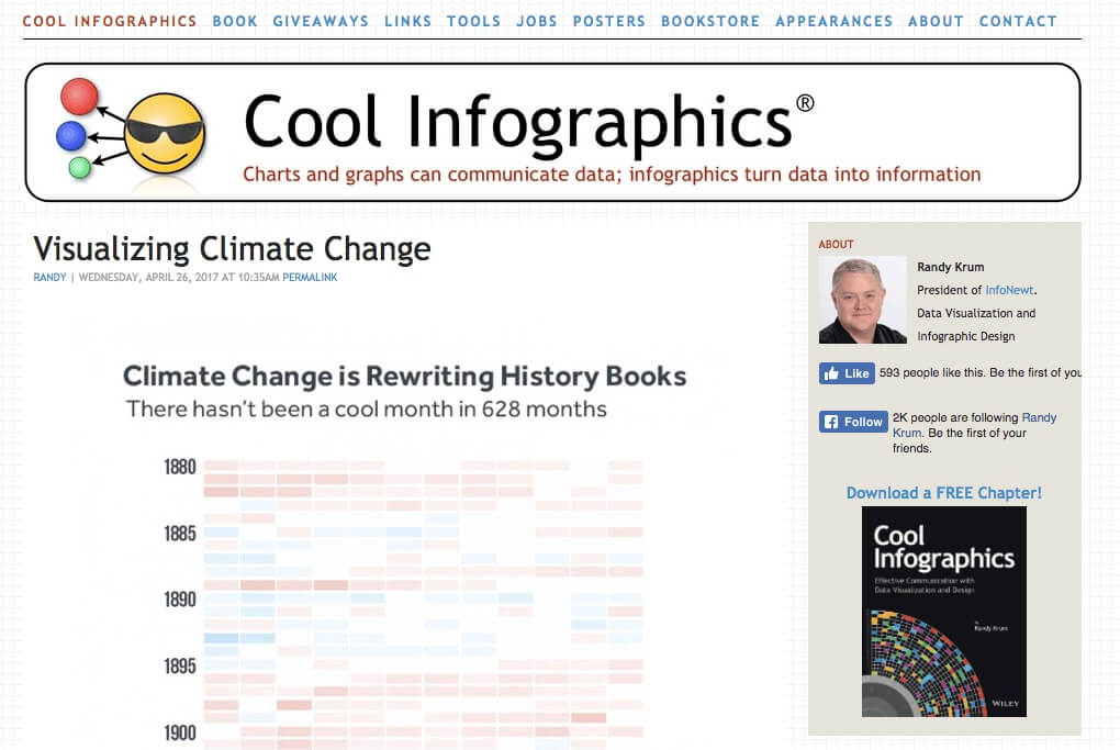 Infographic Submission Sites - Cool Infographics: Owned by Randy Krum, Cool Infographics highlights some of the best examples of data visualizations and infographics found in magazines, newspapers, and on the web.