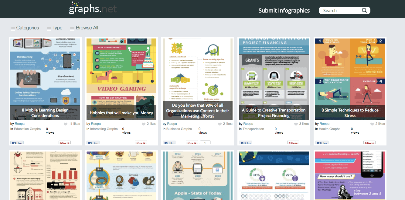 Infographic Submission Sites: Graphs.net is the leading resource for data visualization and creative infographics.