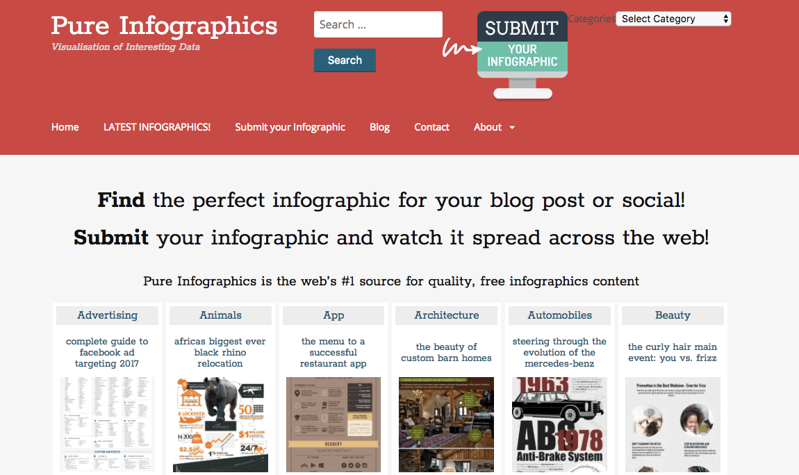 Pure Infographics was started as a resource to find interesting infographics on the web.