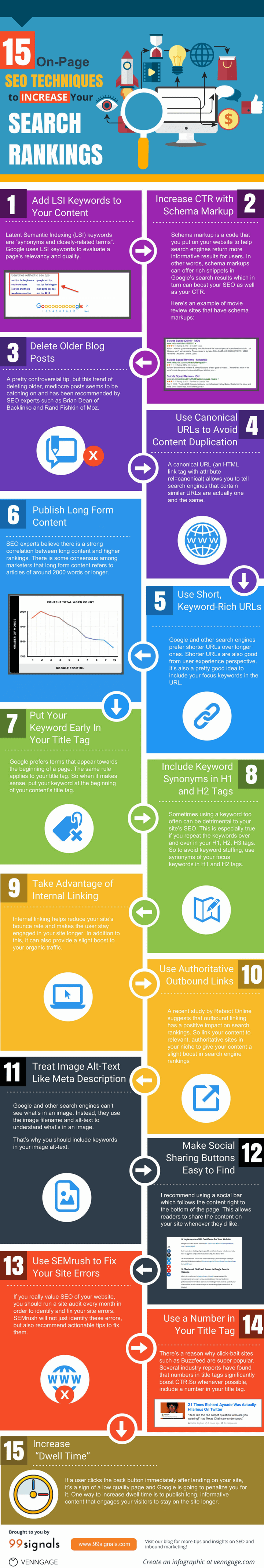 On Page SEO Infographic by 99signals.com