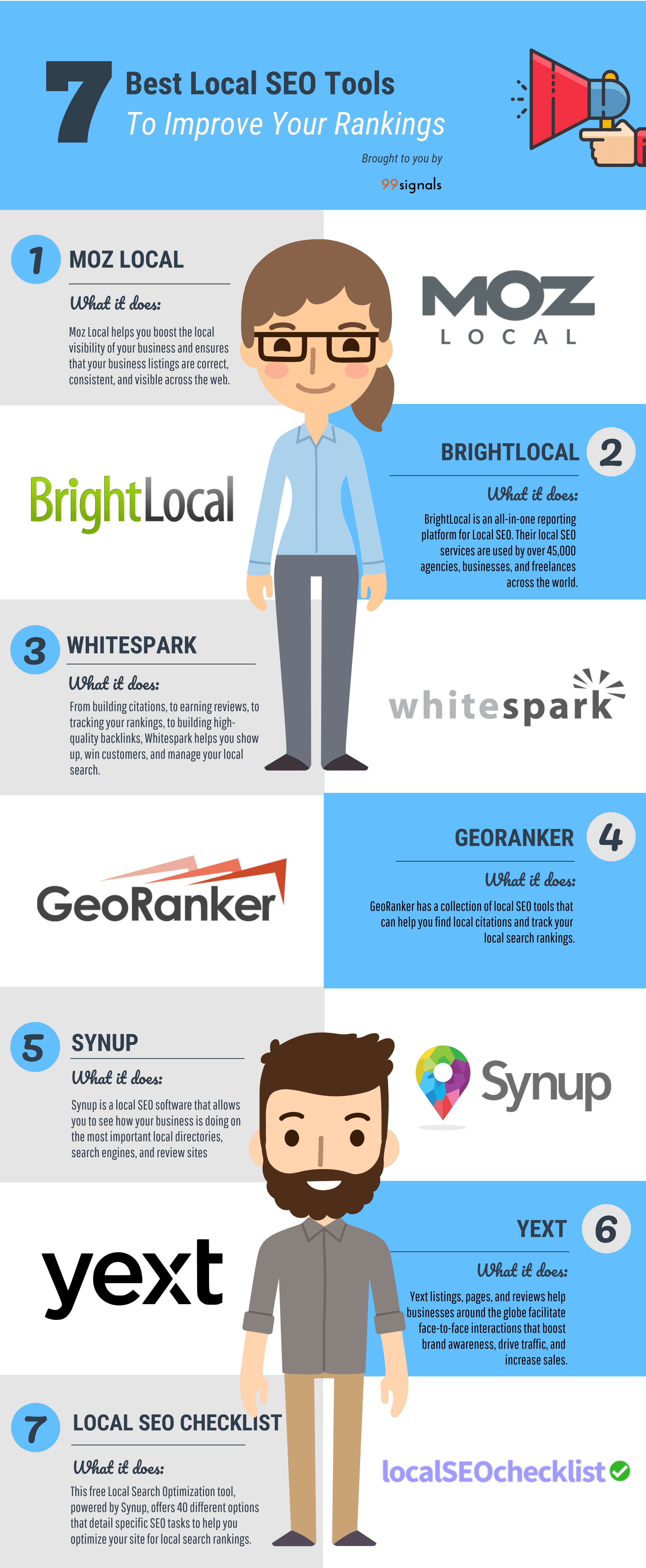 7 Best Local SEO Tools to Improve Your Rankings [Infographic]