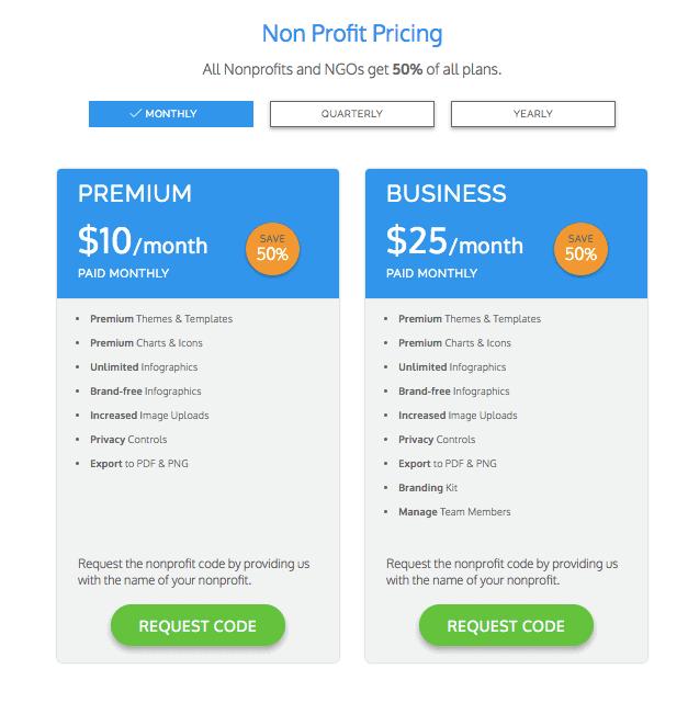 Venngage Plans - Non Profit