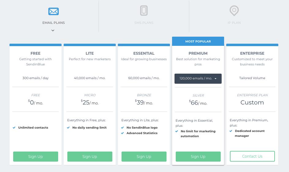 SendinBlue Email Plans