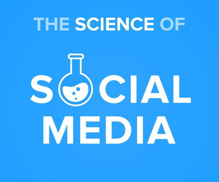 The Science of Social Media by Buffer