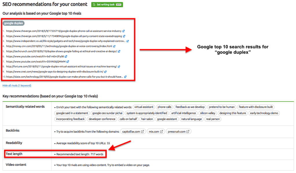 SEMrush SEO Content Template - Gadget Content
