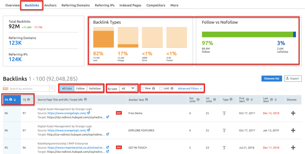 SEMrush Backlinks Report - Backlinks Tab