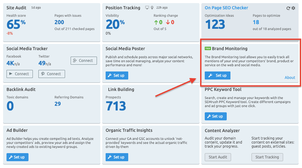SEMrush Branding Monitoring Tool