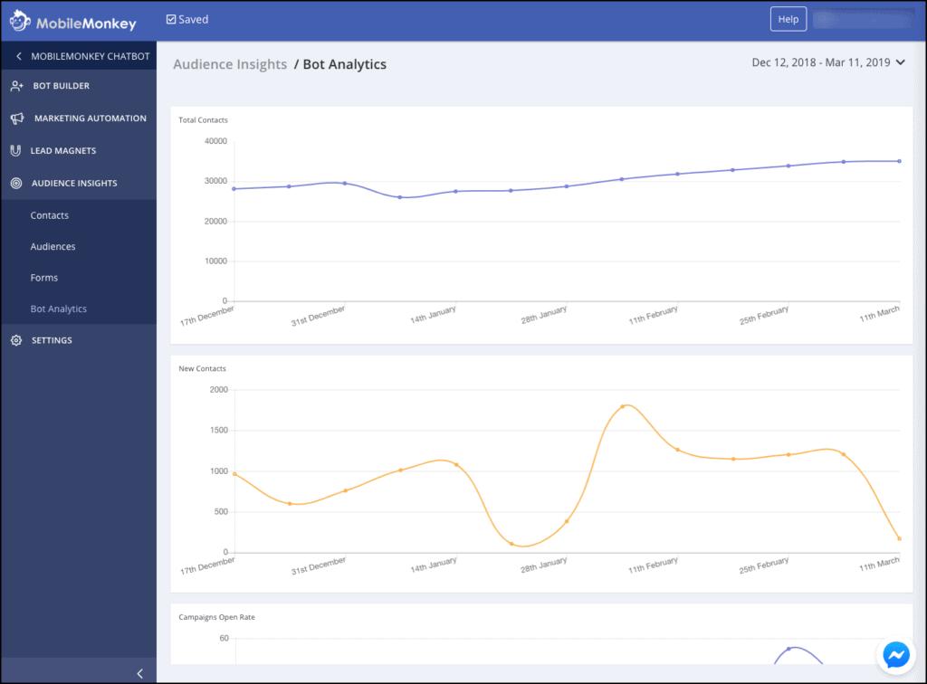 MM Analytics